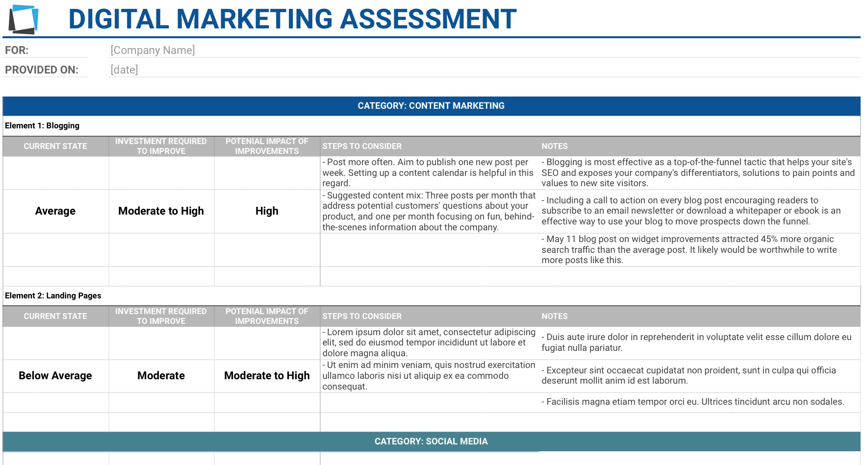 digital marketing assessment