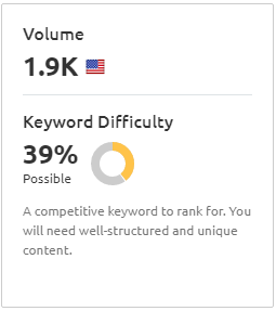email or call search volume